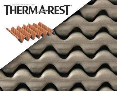 Therm a Rest Z Lite